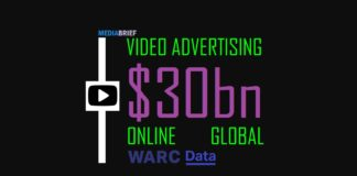 image-$30bn-advertiser-spend-likely-on-video-advertising-WARC-Data-MediaBrief-FEATURED