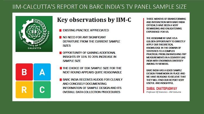 image-IIM-C lauds BARC India Panel homes sample size etc in report-MediaBrief-1