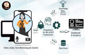 image-chatbot-framework-mediabrief