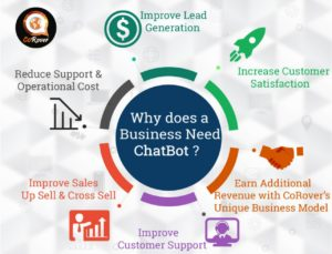 image-chatbots-benefits-mediabrief