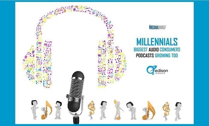image-inpost-Millennials-biggest-audio-consumers-Podcasts-growing-too-Edison Report-MediaBrief