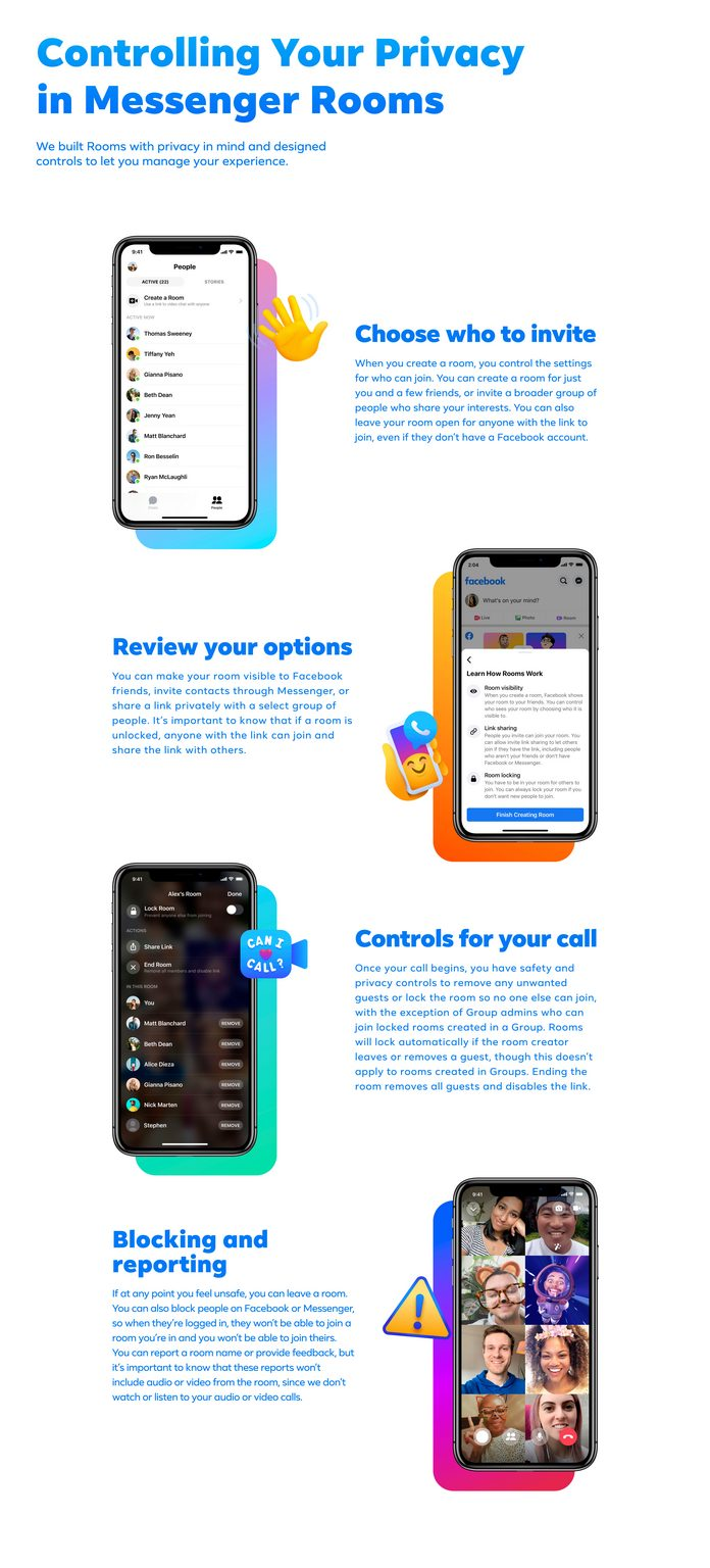 image-Messenger-Rooms-Infographic
