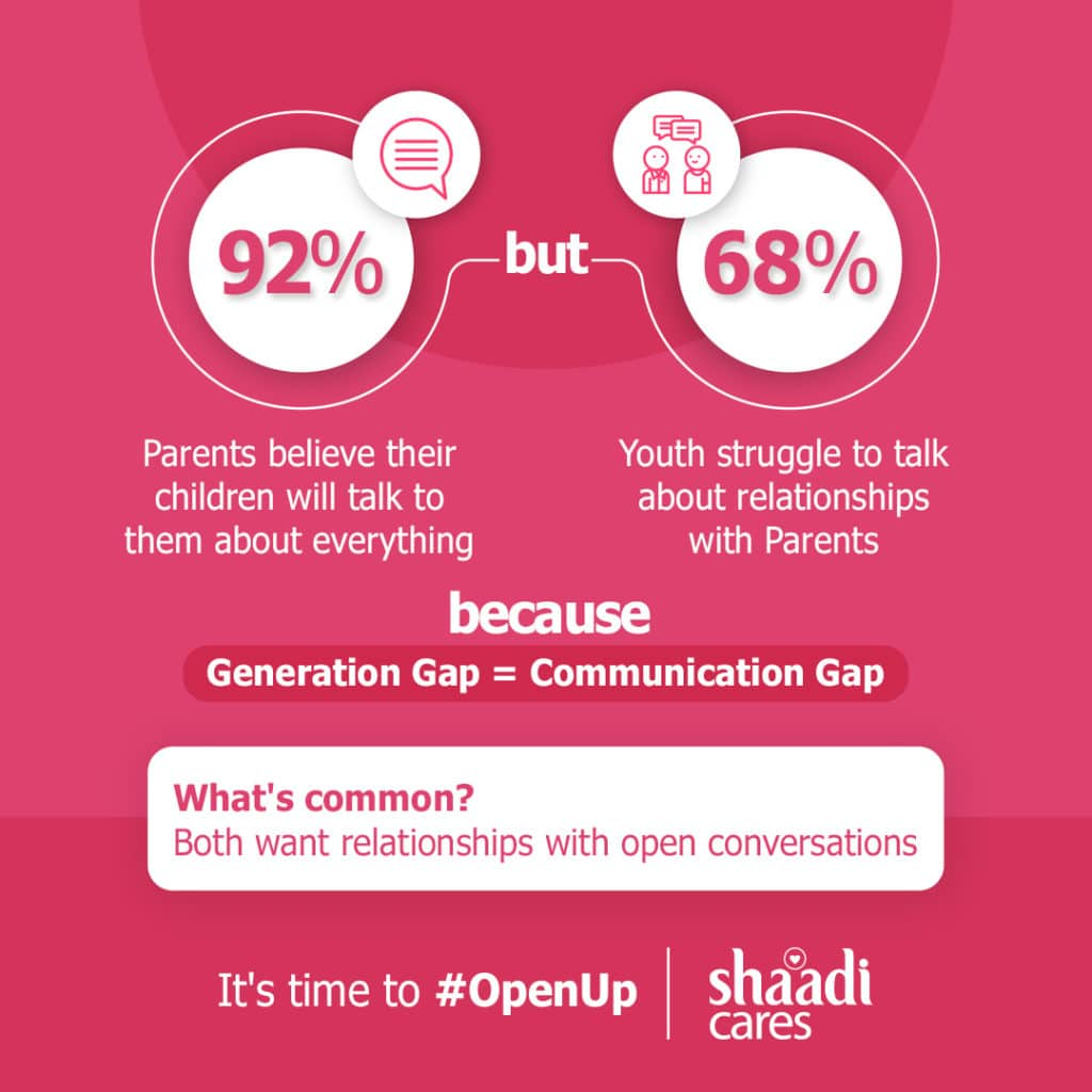 Shaadi.com-survey-on-World-Mental-Health-Day.jpg
