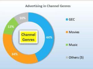 image-TAMadex-Television-Advertising-Report-2020-mediabrief.jpg