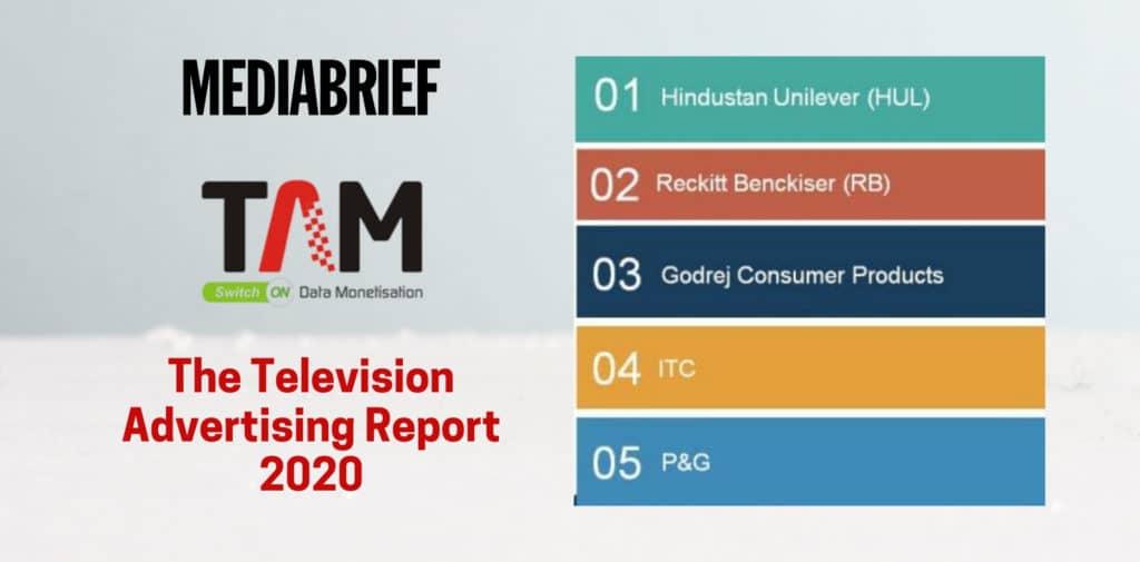 image-TAMadex-Television-Advertising-Report-2020-mediabrief-1-scaled.jpg