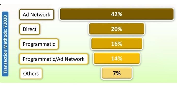 tam-adex-digital-advertising