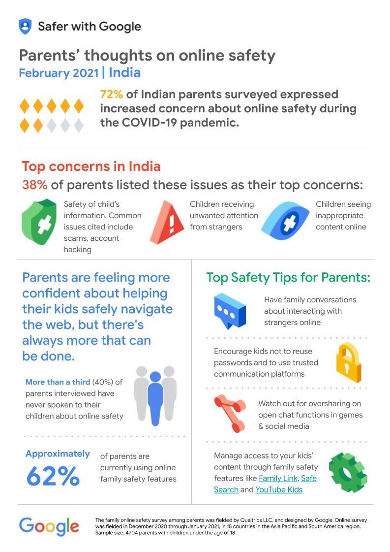 Image-Tips-for-upping-online-safety-this-Safer-Internet-Day-mediabrief.jpg