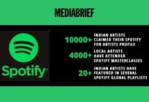 Image-spotify-turns-2-in-india-mediaBrief-2.jpg