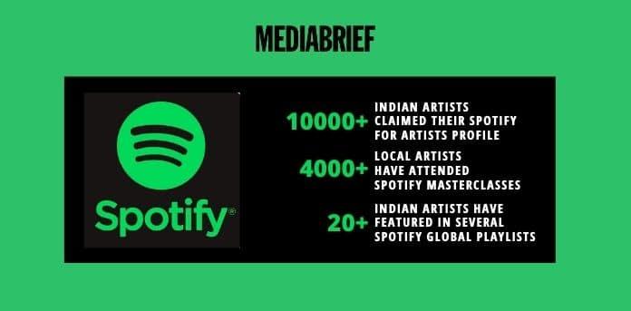 Image-spotify-turns-2-in-india-mediaBrief-2.jpg