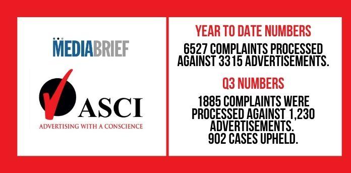 Image-ASCI-upholds-2357-complaints-in-2020-MediaBrief-2.jpg