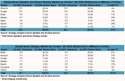Image-Strategy-Analytic-Global-Smart-Speaker-Sales-mediabrief.jpg