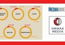 image-Ormax-Medias-O-Womaniya-2021-mediabrief.jpg