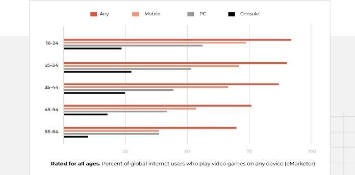 Image-Essence-Gaming-in-the-2020s_-MediaBrief-4.jpg