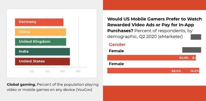 Image-Essence-Gaming-in-the-2020s_-MediaBrief.jpg