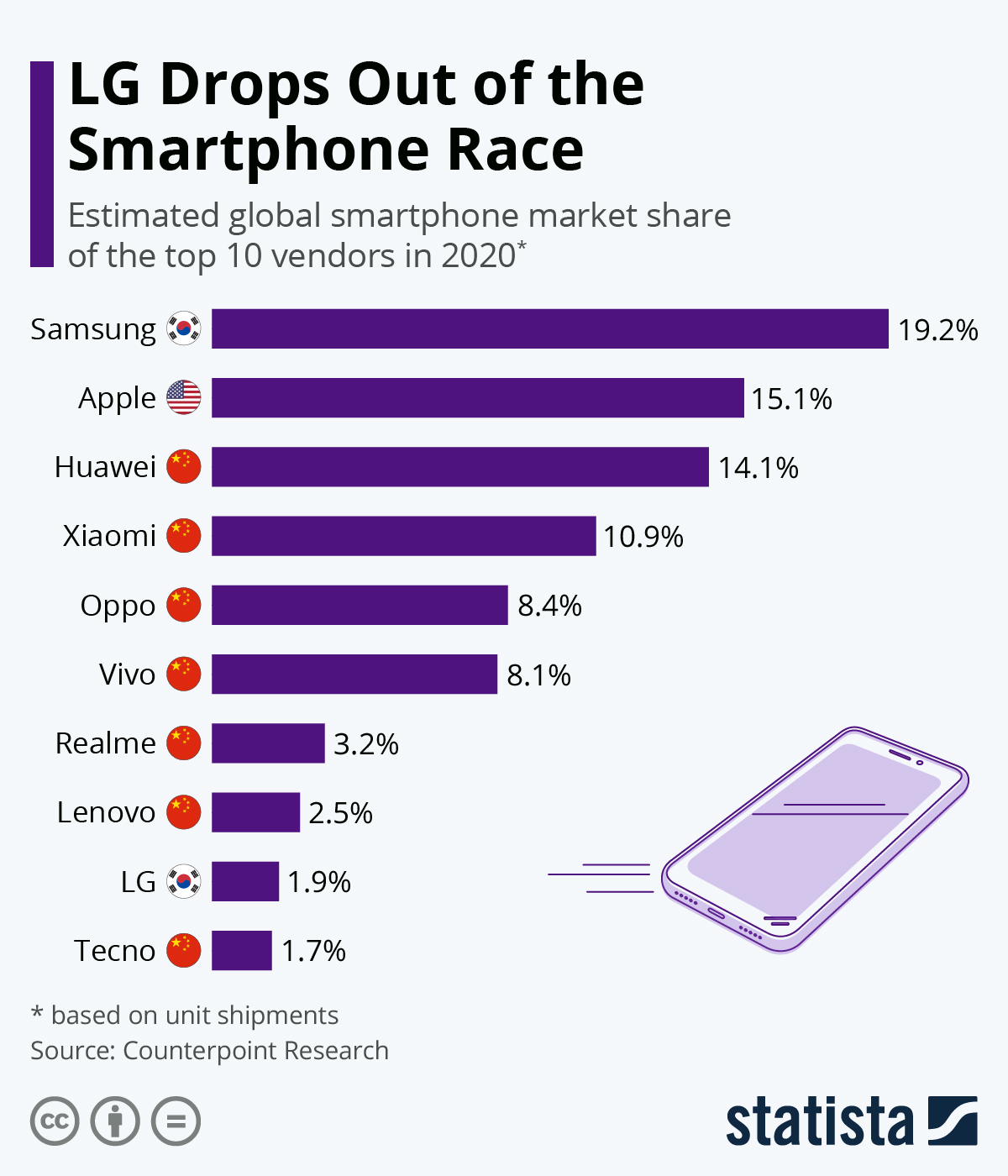 Image-LG-Drops-Out-of-the-Smartphone-Race-mediabrief.jpeg