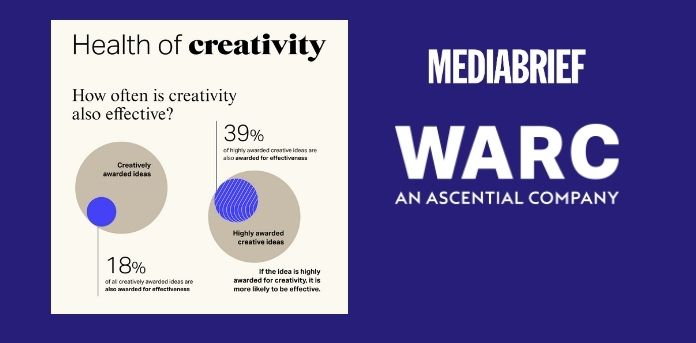 Image-WARC-effective-ideas-Rankings-MediaBrief.jpg