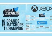 Image-Xbox-wins-Twitters-Brand-Bracket-MediaBrief.jpg