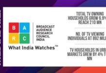 Image- barc-tv-owning-households-grew-6-9-to-reach-210-mn -MediaBrief.jpg