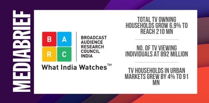 Image- barc-tv-owning-households-grew-6-9-to-reach-210-mn -MediaBrief.jpg