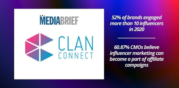 Image-marketers-to-increase-influencer-spends-ClanConnect-MediaBrief.jpg