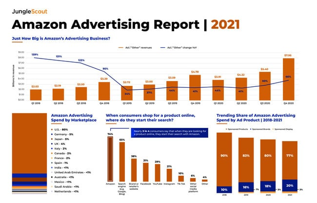 image-74-of-consumers-begin-product-searches-with-Amazon-mediabrief-1.jpg