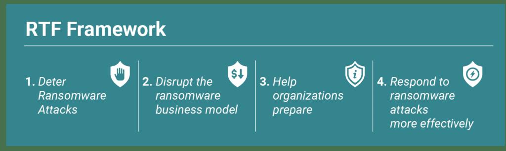 image-The-Ransomware-Task-Force-Framework-mediabrief.png