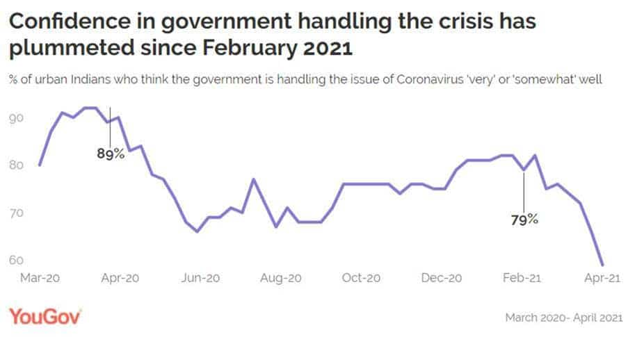 image-government-handling-the-Covid-crisis-YouGov-mediabrief.jpg