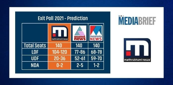 image-mathrubhumi-news-perfect-exit-poll-predictions-mediabrief-2.jpg