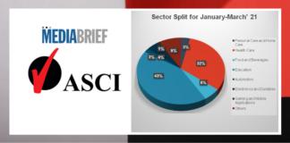 Image-ASCI-upholds-789-complaints-Q1-2021-MediaBrief.png